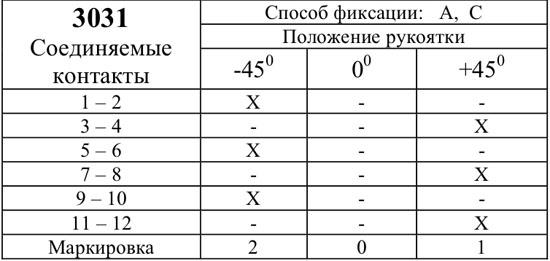 Примеры стандартных схем