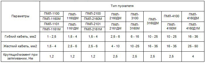 схемы пускателей серии ПМЛ